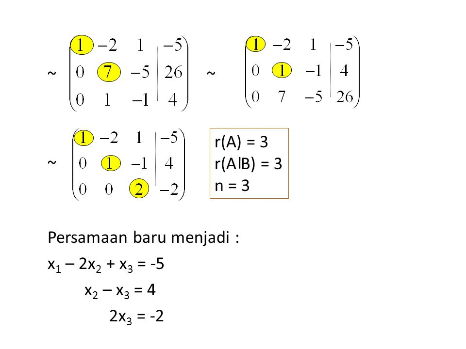 ~ ~ r(A) = 3 r(A B) = 3 n = 3 ~ Persamaan baru menjadi : x1 – 2x2 + x3 = -5 x2 – x3 = 4 2x3 = -2