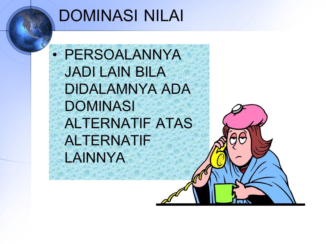 DOMINASI NILAI PERSOALANNYA JADI LAIN BILA DIDALAMNYA ADA DOMINASI ALTERNATIF ATAS ALTERNATIF LAINNYA.
