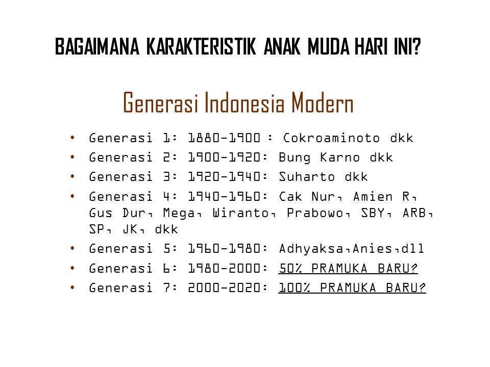 Generasi Indonesia Modern