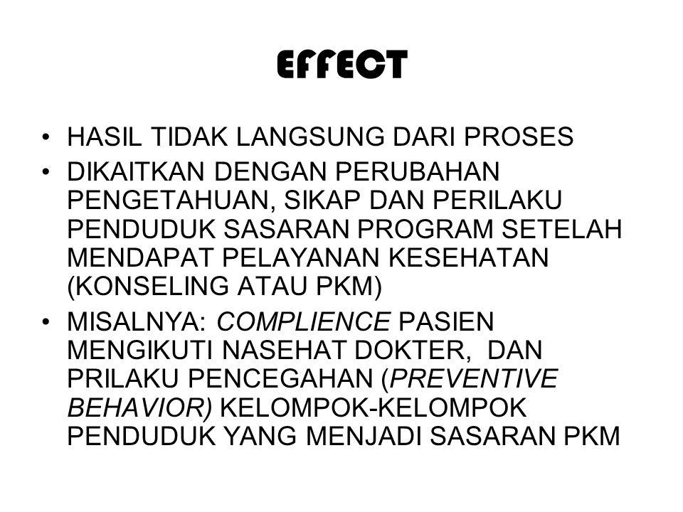 EFFECT HASIL TIDAK LANGSUNG DARI PROSES