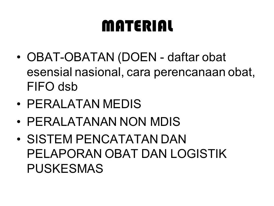 MATERIAL OBAT-OBATAN (DOEN - daftar obat esensial nasional, cara perencanaan obat, FIFO dsb. PERALATAN MEDIS.