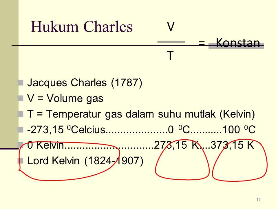 Hukum Charles Konstan = V T Jacques Charles (1787) V = Volume gas