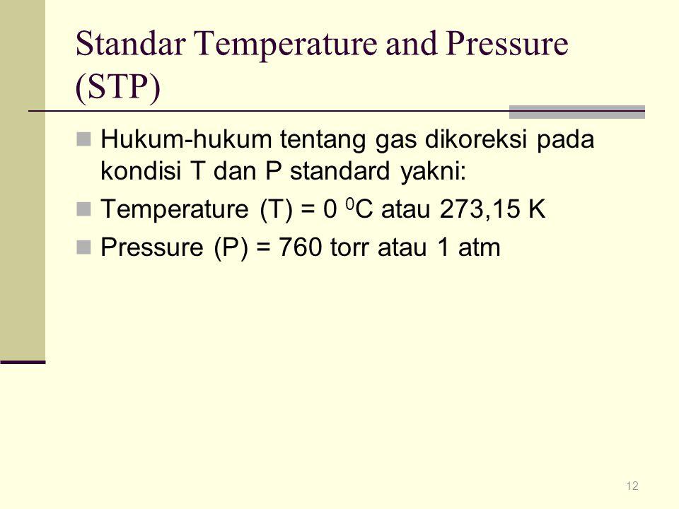 Standar Temperature and Pressure (STP)