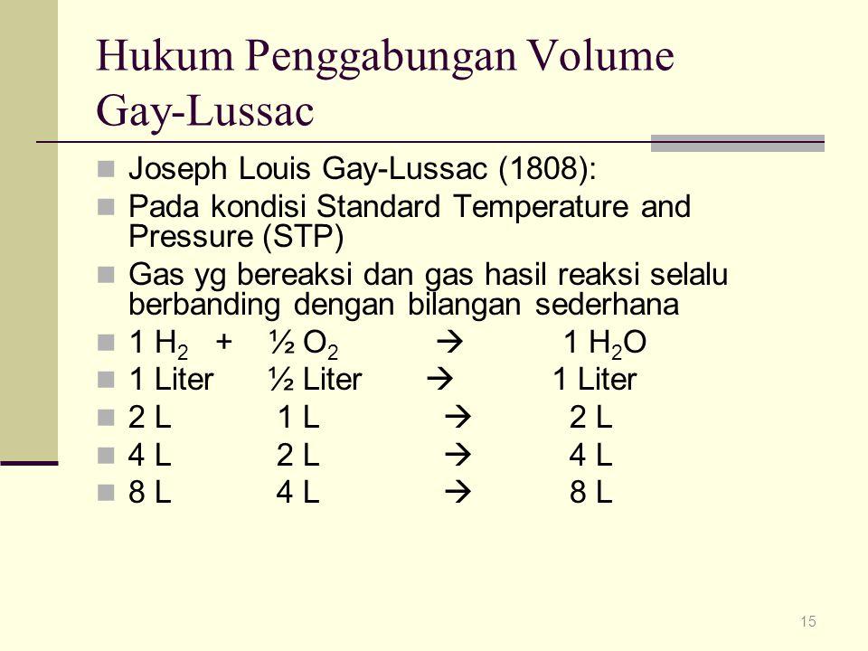 Hukum Penggabungan Volume Gay-Lussac