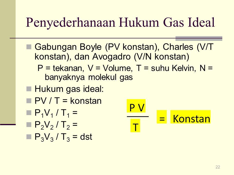 Penyederhanaan Hukum Gas Ideal