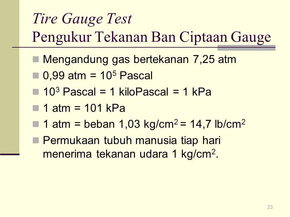 Tire Gauge Test Pengukur Tekanan Ban Ciptaan Gauge