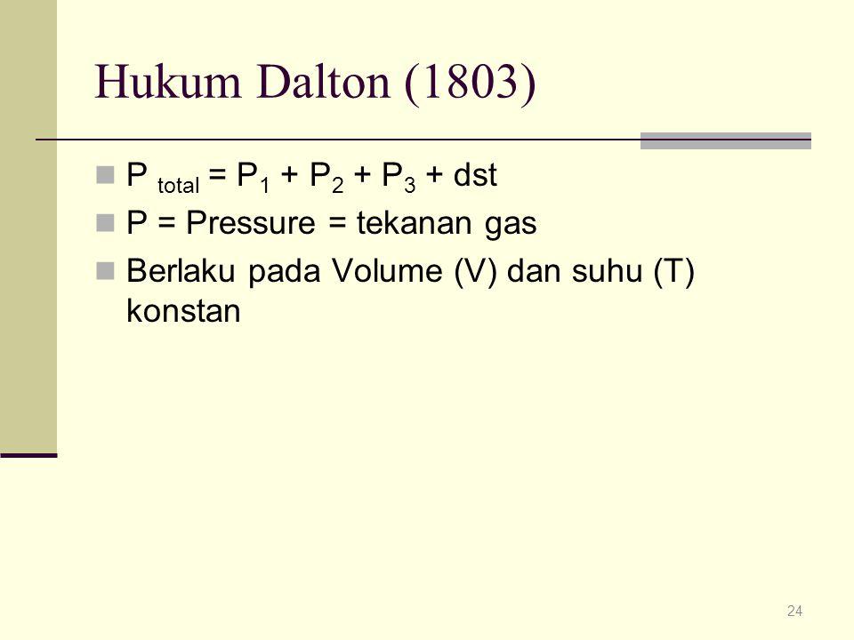Hukum Dalton (1803) P total = P1 + P2 + P3 + dst