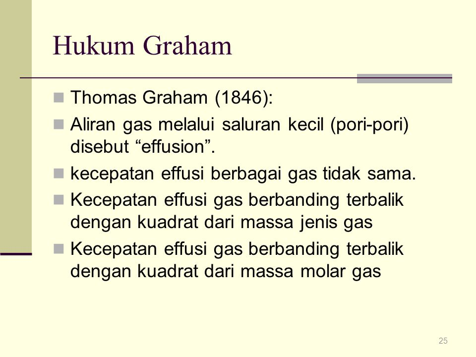 Hukum Graham Thomas Graham (1846):