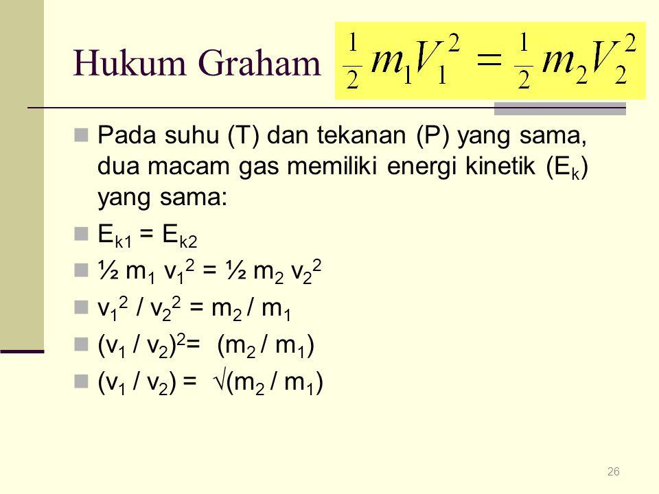 Hukum Graham Pada suhu (T) dan tekanan (P) yang sama, dua macam gas memiliki energi kinetik (Ek) yang sama:
