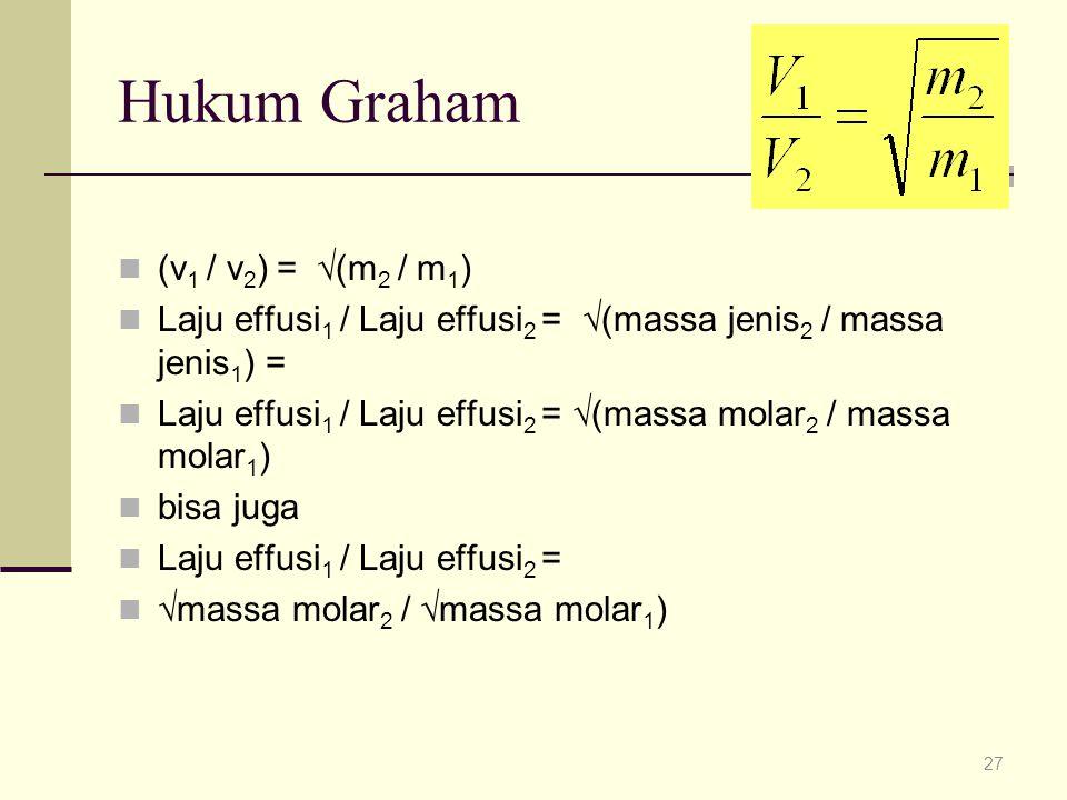 Hukum Graham (v1 / v2) = (m2 / m1)