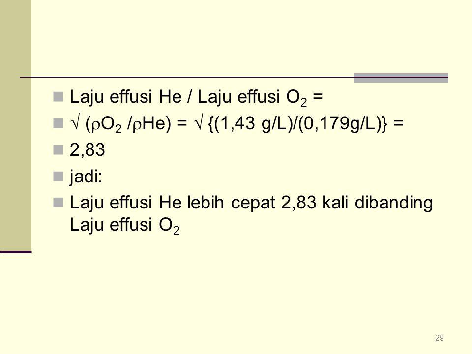 Laju effusi He / Laju effusi O2 =