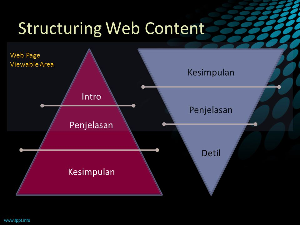 Structuring Web Content