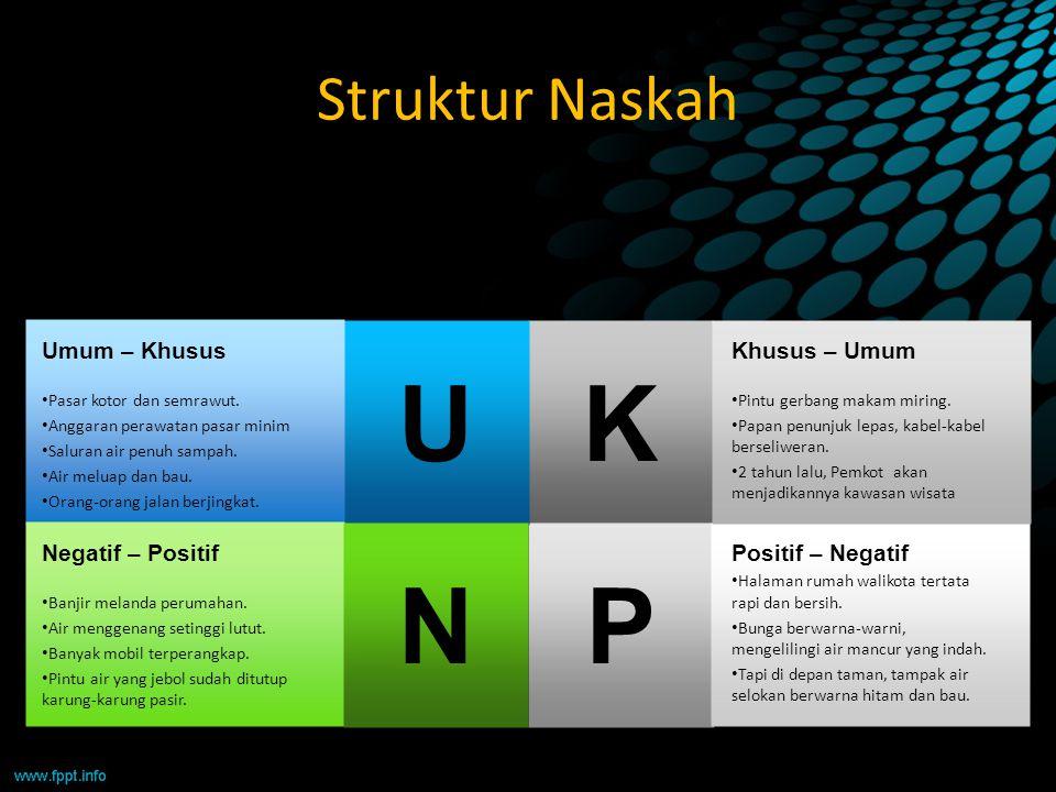 U K N P Struktur Naskah Umum – Khusus Khusus – Umum Negatif – Positif
