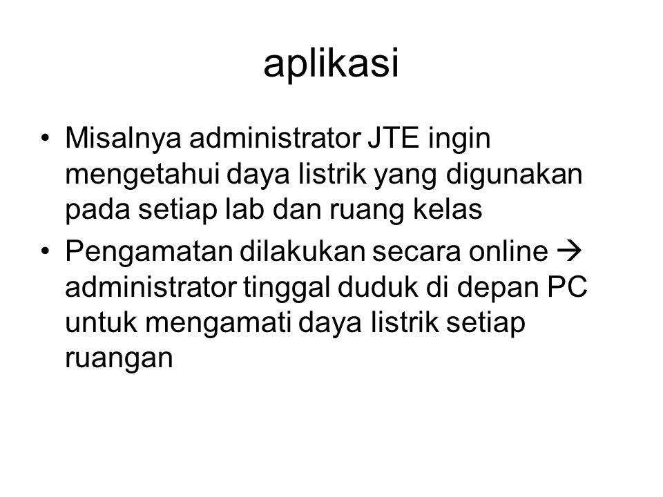 aplikasi Misalnya administrator JTE ingin mengetahui daya listrik yang digunakan pada setiap lab dan ruang kelas.