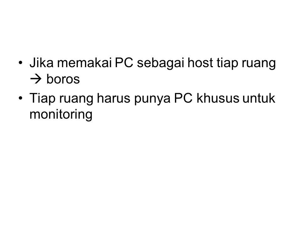 Jika memakai PC sebagai host tiap ruang  boros