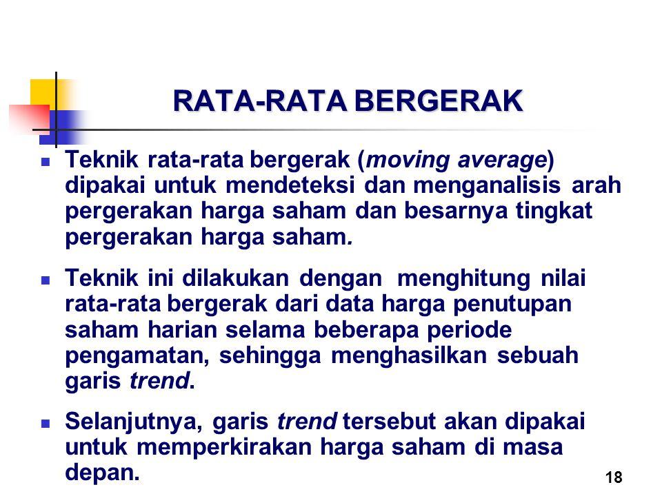 RATA-RATA BERGERAK