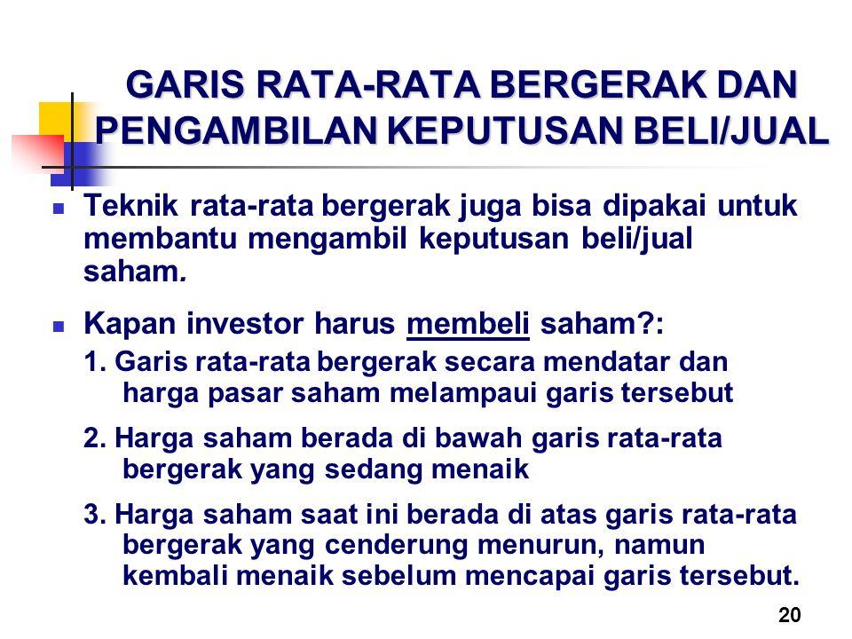 GARIS RATA-RATA BERGERAK DAN PENGAMBILAN KEPUTUSAN BELI/JUAL