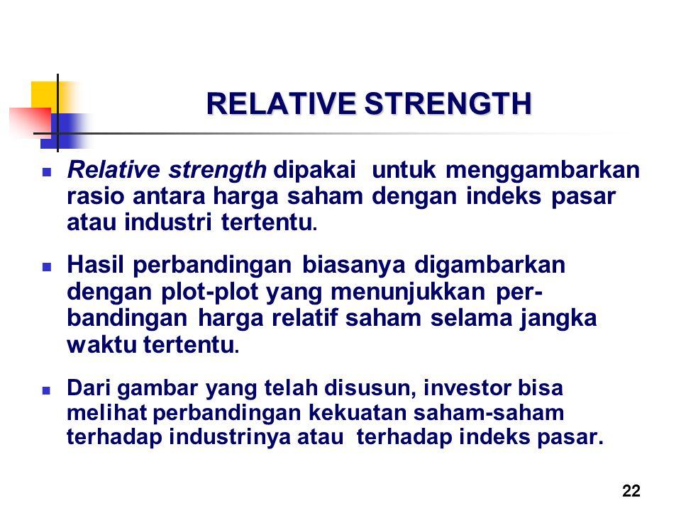 RELATIVE STRENGTH Relative strength dipakai untuk menggambarkan rasio antara harga saham dengan indeks pasar atau industri tertentu.