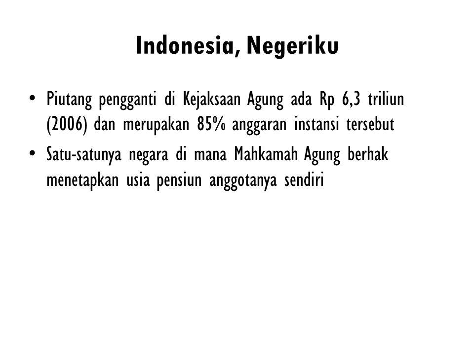 Indonesia, Negeriku Piutang pengganti di Kejaksaan Agung ada Rp 6,3 triliun (2006) dan merupakan 85% anggaran instansi tersebut.