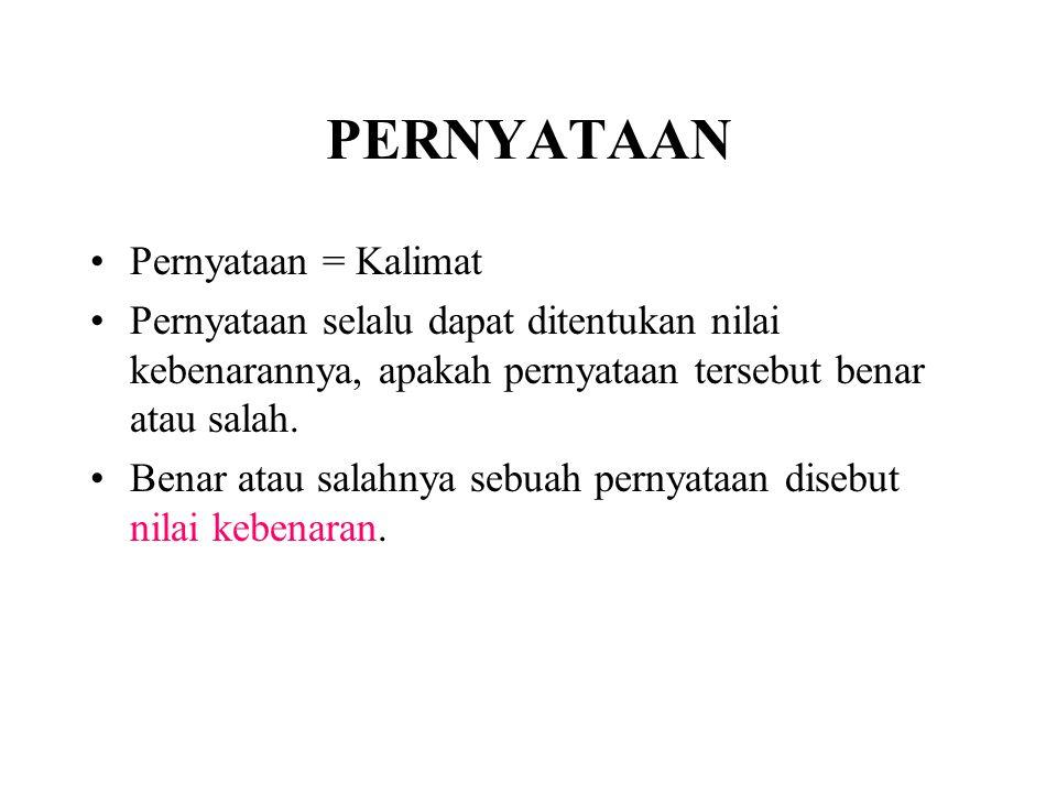 PERNYATAAN Pernyataan = Kalimat
