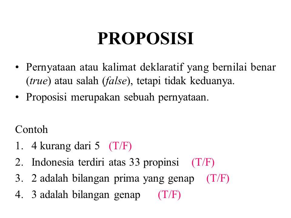 PROPOSISI Pernyataan atau kalimat deklaratif yang bernilai benar (true) atau salah (false), tetapi tidak keduanya.