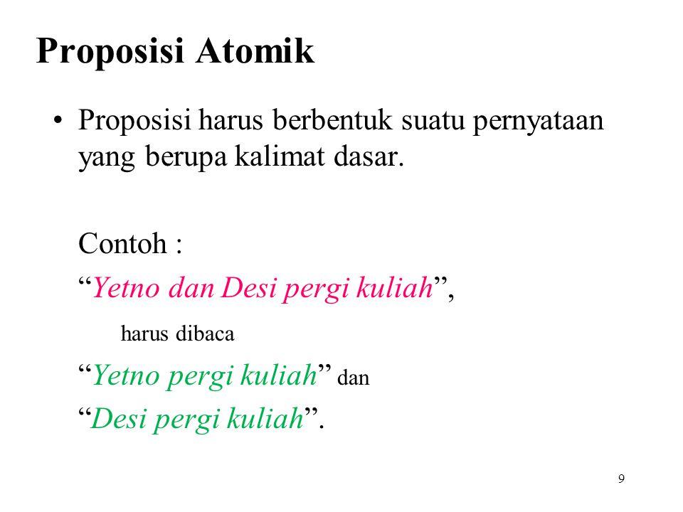 Proposisi Atomik Proposisi harus berbentuk suatu pernyataan yang berupa kalimat dasar. Contoh : Yetno dan Desi pergi kuliah ,