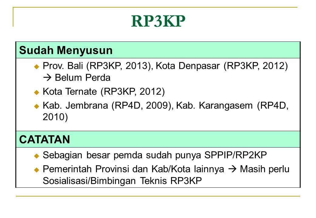 RP3KP Sudah Menyusun CATATAN