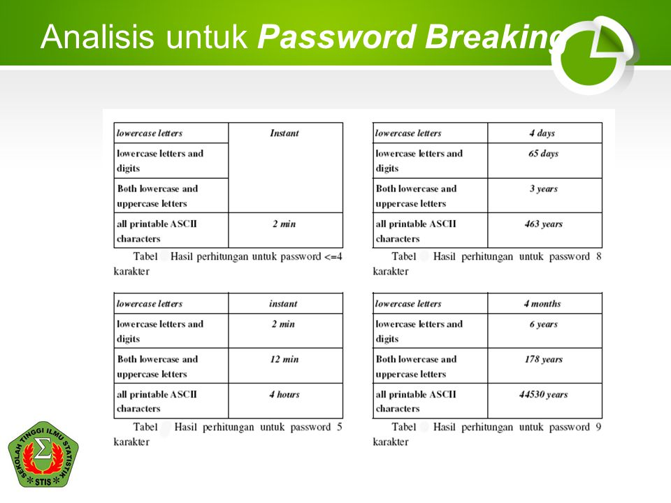 Analisis untuk Password Breaking
