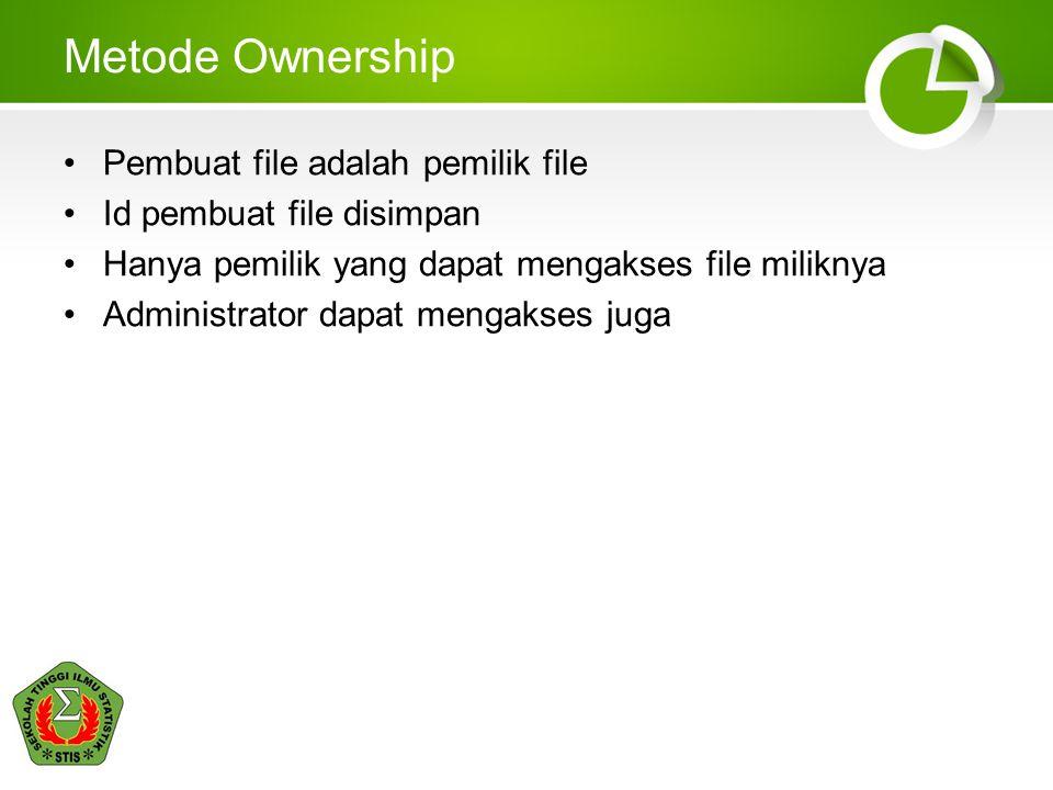 Metode Ownership Pembuat file adalah pemilik file