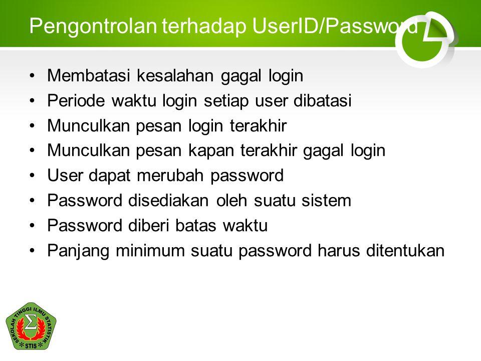 Pengontrolan terhadap UserID/Password