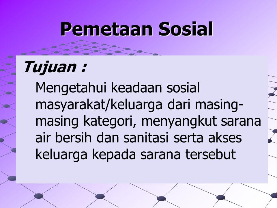 Pemetaan Sosial Tujuan :