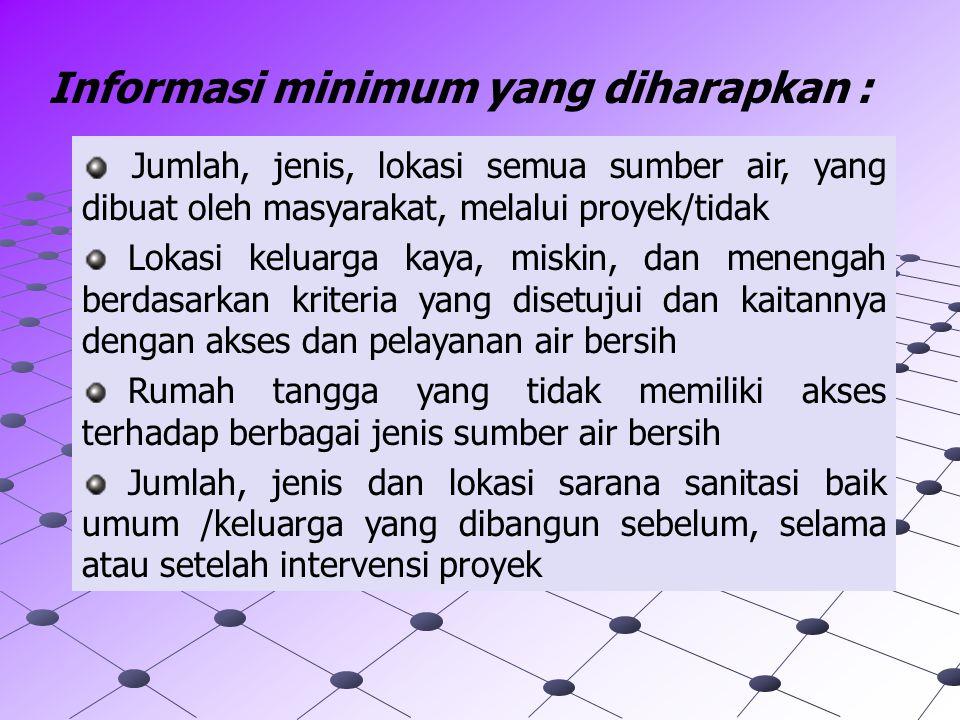 Informasi minimum yang diharapkan :