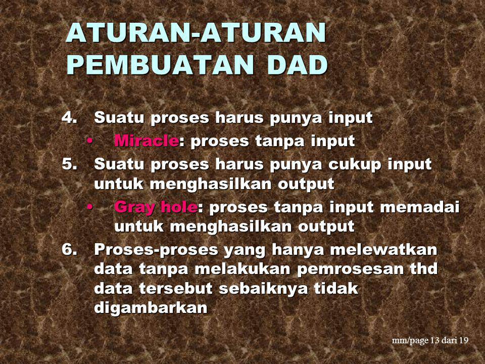 ATURAN-ATURAN PEMBUATAN DAD
