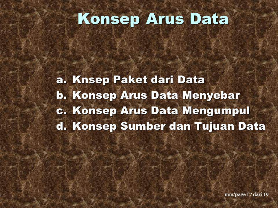 Konsep Arus Data Knsep Paket dari Data Konsep Arus Data Menyebar