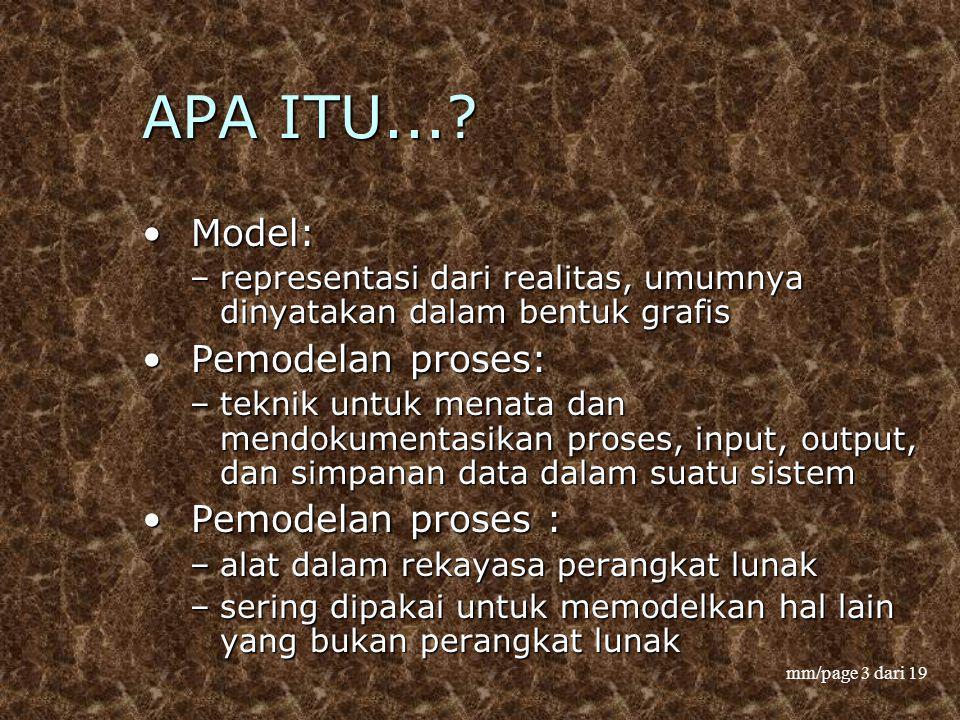 APA ITU... Model: Pemodelan proses: Pemodelan proses :