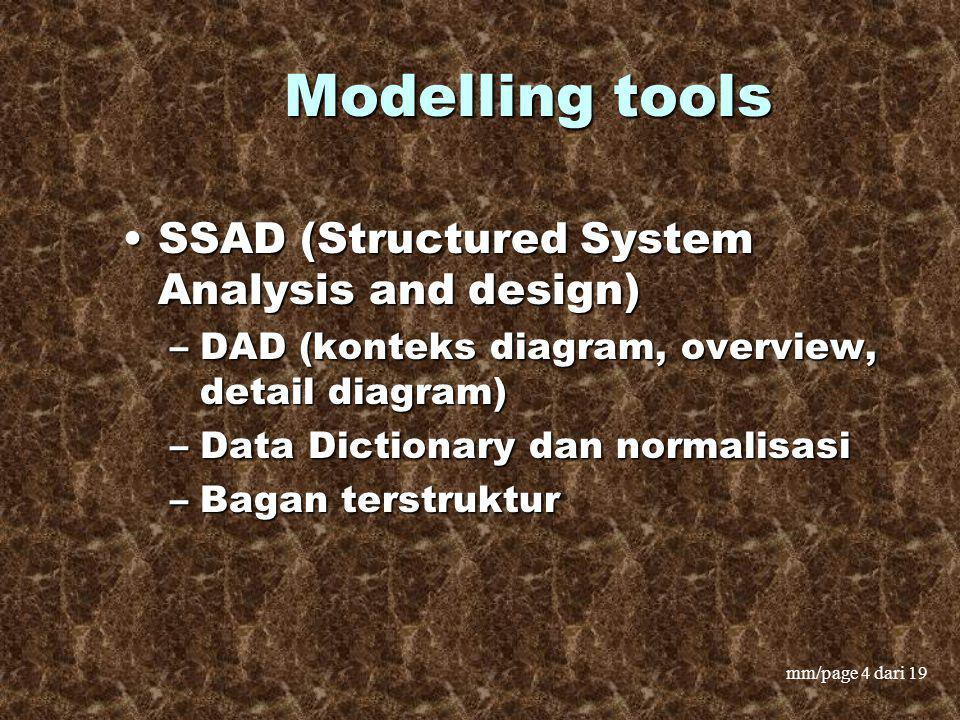Modelling tools SSAD (Structured System Analysis and design)