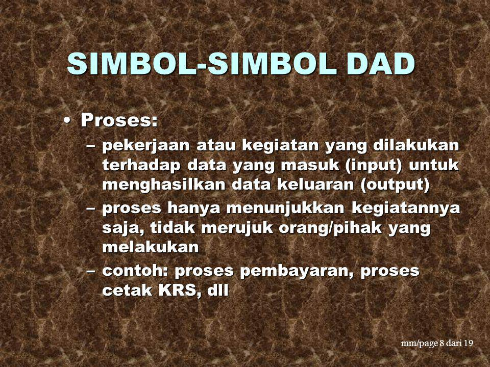 SIMBOL-SIMBOL DAD Proses: