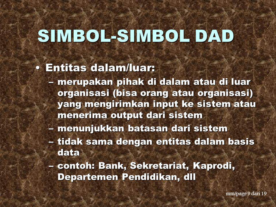 SIMBOL-SIMBOL DAD Entitas dalam/luar: