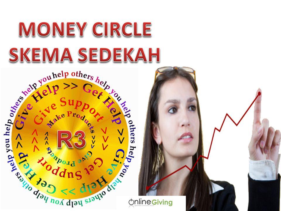 MONEY CIRCLE SKEMA SEDEKAH R3
