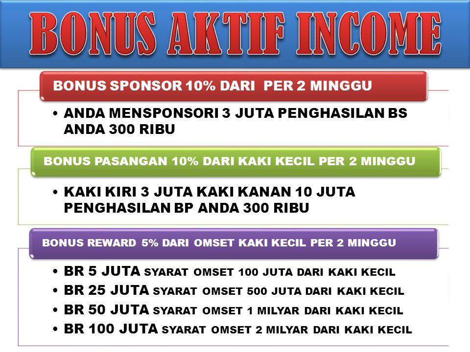 BONUS AKTIF INCOME BONUS SPONSOR 10% DARI PER 2 MINGGU