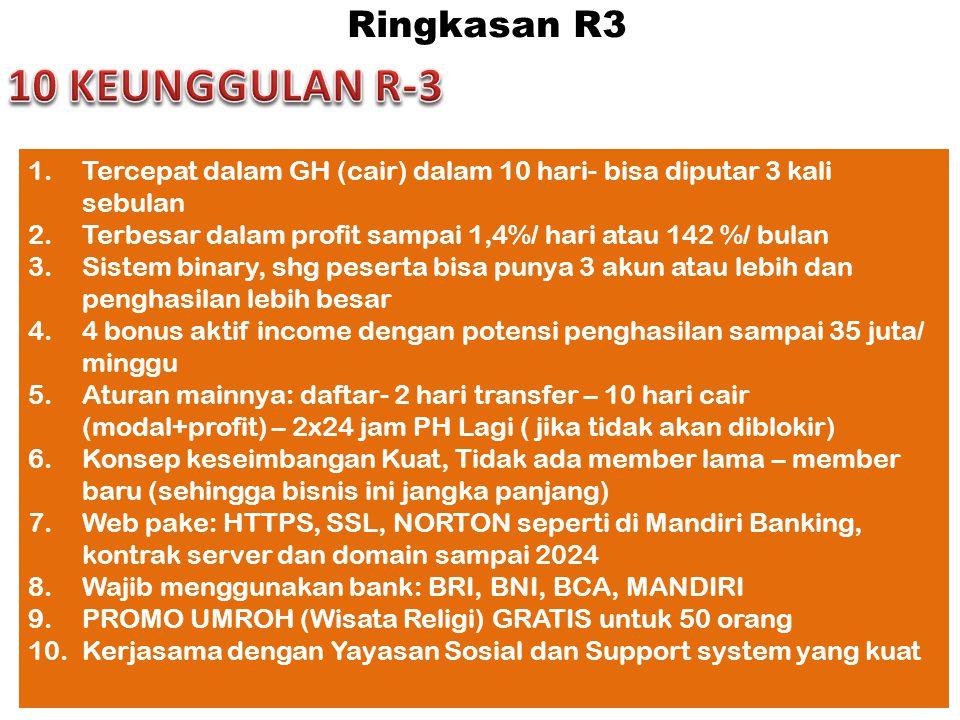 10 KEUNGGULAN R-3 Ringkasan R3