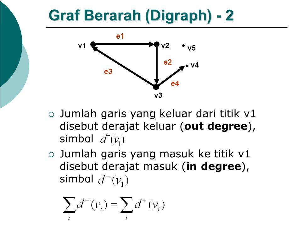 Graf Berarah (Digraph) - 2