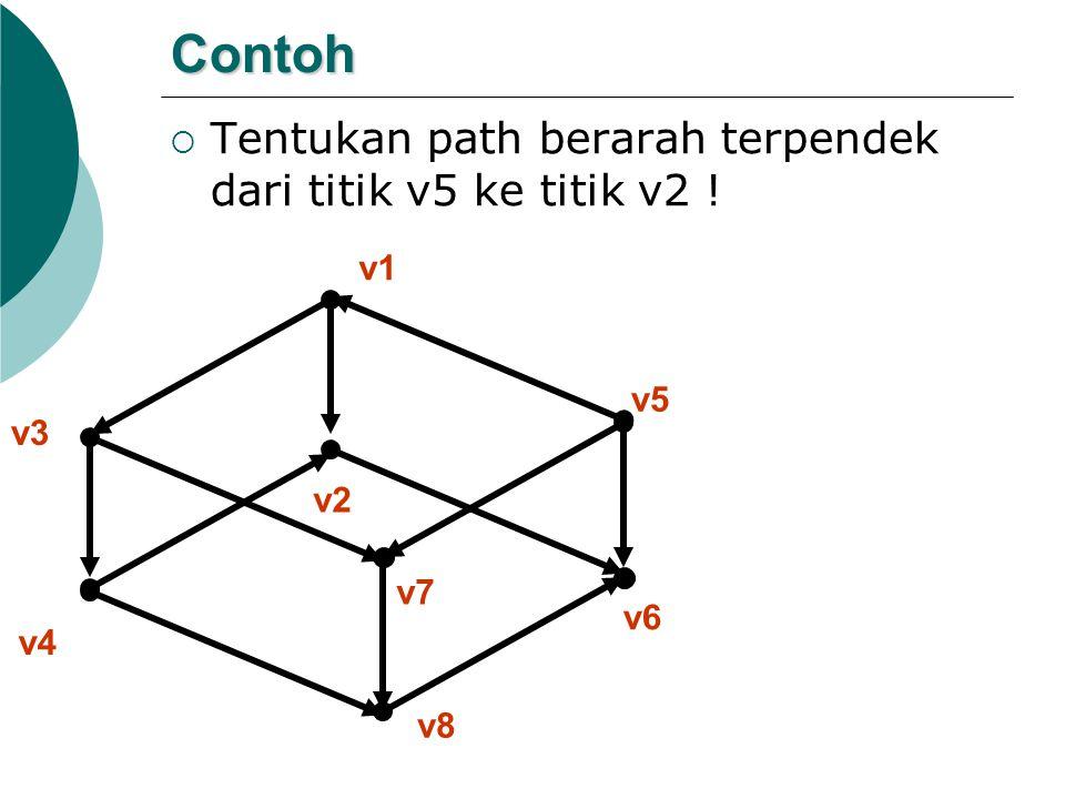 Contoh Tentukan path berarah terpendek dari titik v5 ke titik v2 ! v1