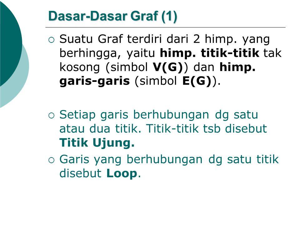 Dasar-Dasar Graf (1)