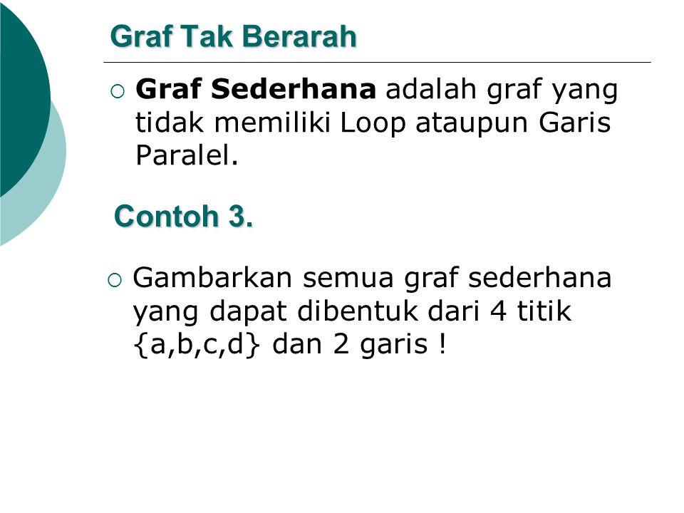 Graf Tak Berarah Contoh 3.