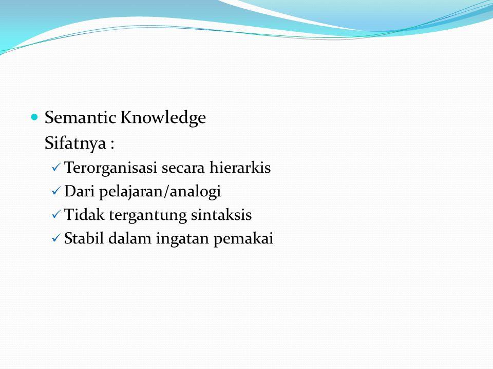 Semantic Knowledge Sifatnya : Terorganisasi secara hierarkis