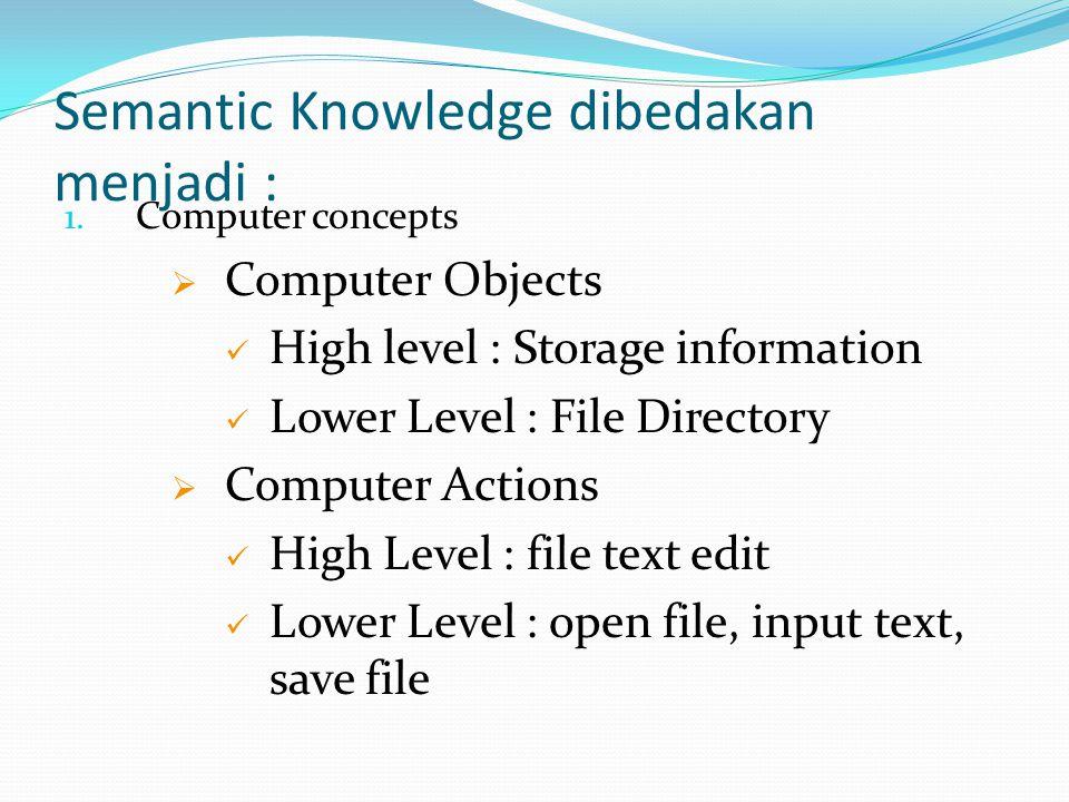 Semantic Knowledge dibedakan menjadi :