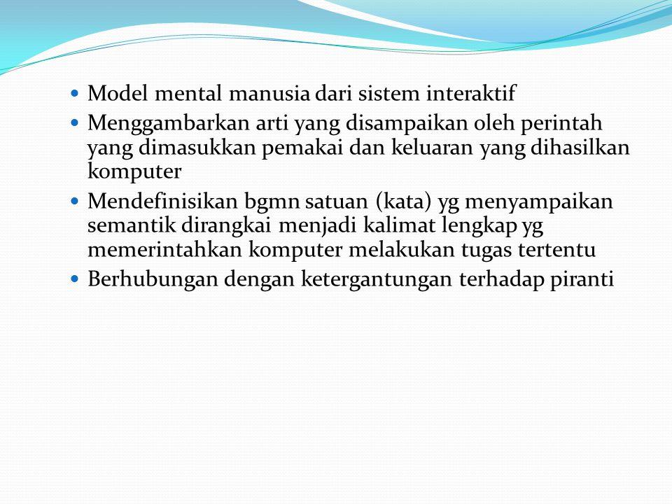 Model mental manusia dari sistem interaktif