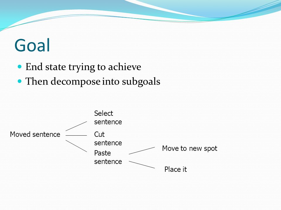 Goal End state trying to achieve Then decompose into subgoals