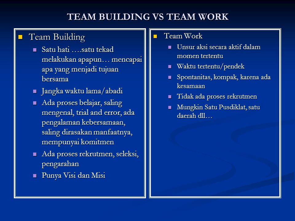 TEAM BUILDING VS TEAM WORK